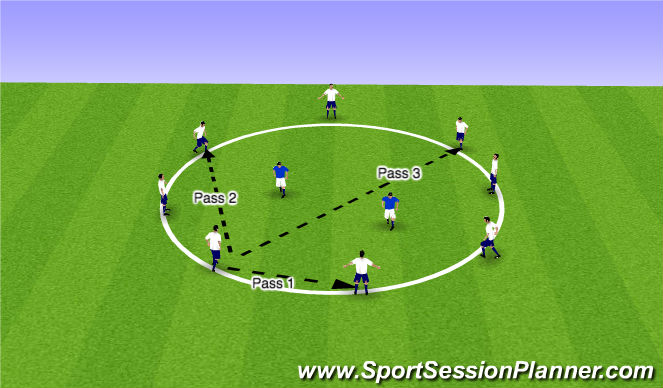 Football/Soccer Session Plan Drill (Colour): ODP Week 2