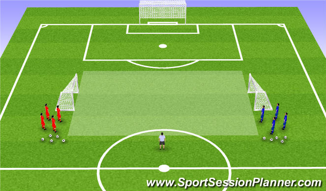 Football/Soccer Session Plan Drill (Colour): Rules