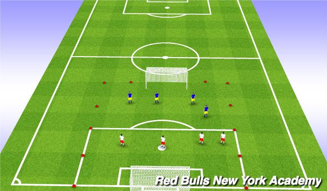 Football/Soccer Session Plan Drill (Colour): Finish game 4v4