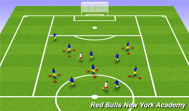 Football/Soccer Session Plan Drill (Colour): Warm up- Tom and Jerry
