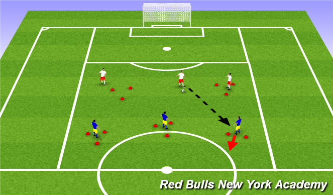 Football/Soccer Session Plan Drill (Colour): Technical Repetitions- Unopposed