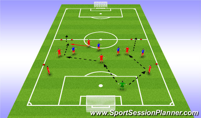 Football/Soccer Session Plan Drill (Colour): BU 11 play out from back