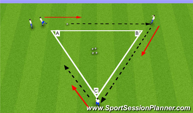 Football/Soccer Session Plan Drill (Colour): Triangle Trace Passing