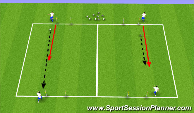 Football/Soccer Session Plan Drill (Colour): 1v1 - 2v2 - 2 goal
