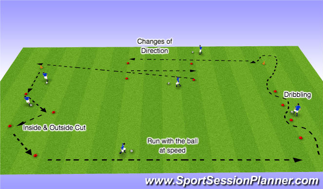 Football/Soccer Session Plan Drill (Colour): Week 2 ODP 2nd & 3rd Session