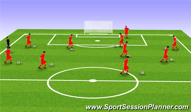 Football/Soccer Session Plan Drill (Colour): Week 2 ODP U6-U8