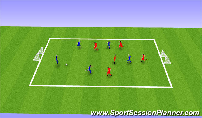 Football/Soccer Session Plan Drill (Colour): Week 2 ODP U6-U8