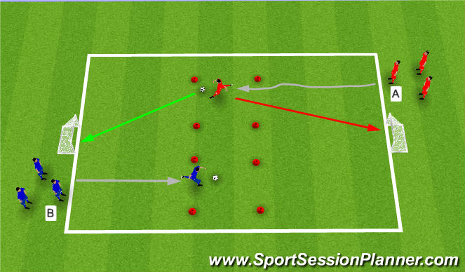 Football/Soccer Session Plan Drill (Colour): Shoot & Defend