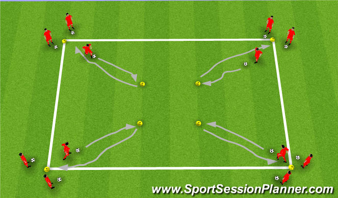 Football/Soccer Session Plan Drill (Colour): 4 Corners (Ball Familiarity)