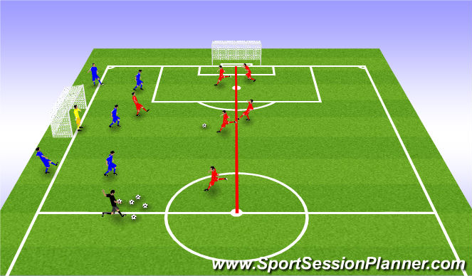 Football/Soccer Session Plan Drill (Colour): Attacking 4 v 3