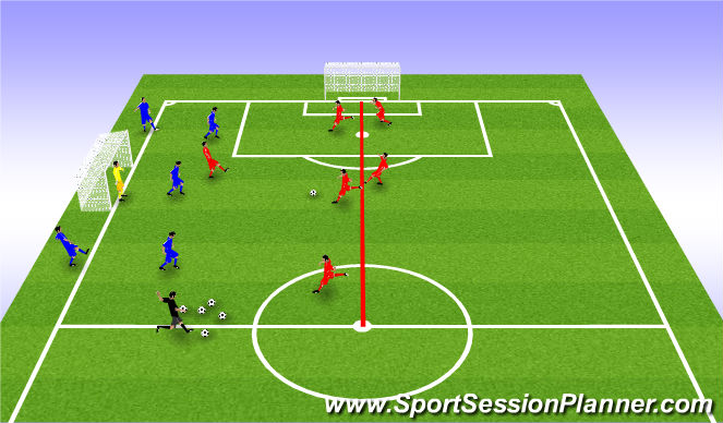 Football/Soccer Session Plan Drill (Colour): Defending 3 v 4
