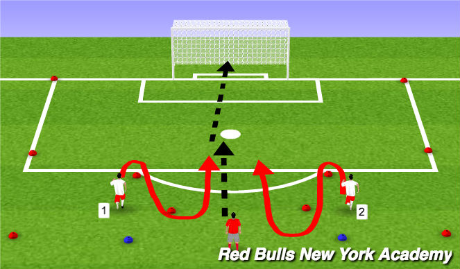 Football/Soccer Session Plan Drill (Colour): Opposed finishing