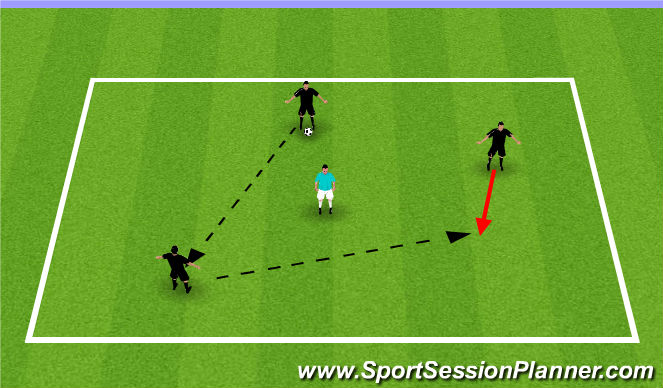 Football/Soccer Session Plan Drill (Colour): 3v1 Rondo - Inside the square