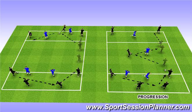 Football/Soccer Session Plan Drill (Colour): Skill Intro 2