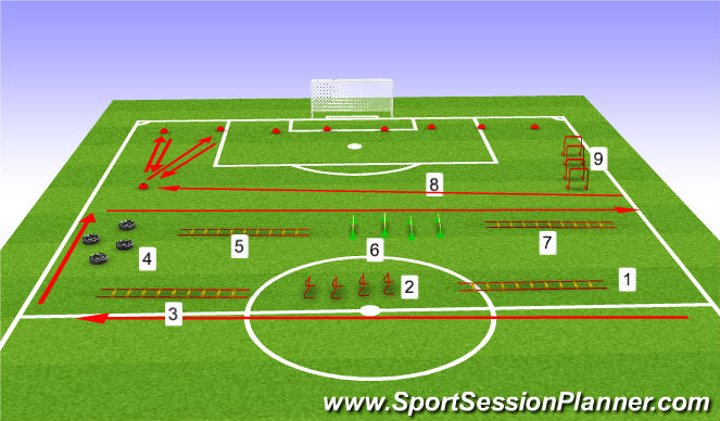 Football/Soccer Session Plan Drill (Colour): OFF Season