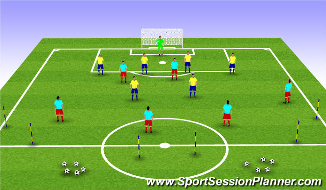 Football/Soccer Session Plan Drill (Colour): SSG - Game Principles