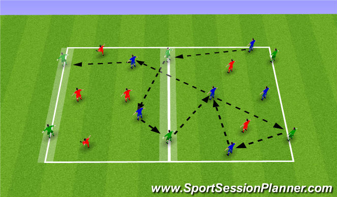 Football/Soccer Session Plan Drill (Colour): Playing Through the Midfield SSG