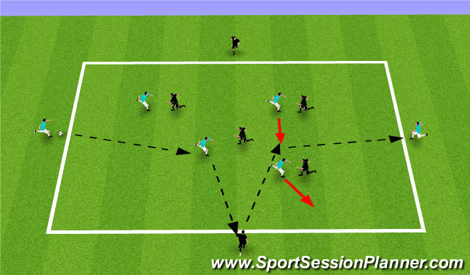 Football/Soccer Session Plan Drill (Colour): Keepaway to Target