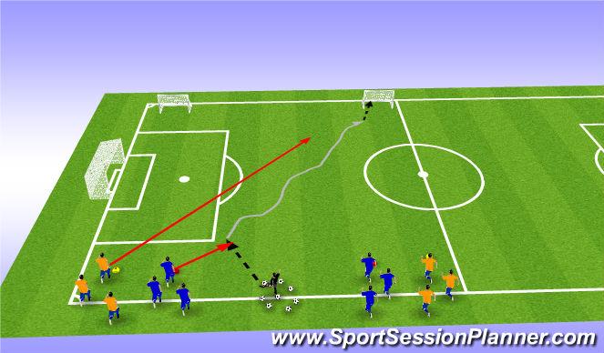 Football/Soccer Session Plan Drill (Colour): RWB 1VS1 to goal