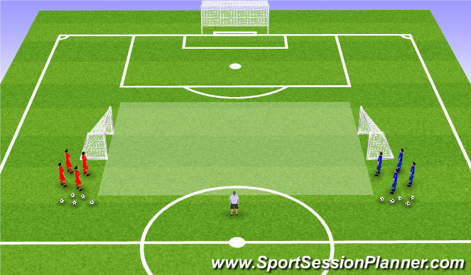Football/Soccer Session Plan Drill (Colour): Back Yourself