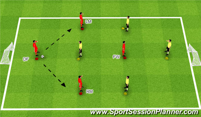Football/Soccer Session Plan Drill (Colour): Diamond Football