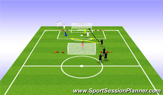 Football/Soccer Session Plan Drill (Colour): 1 v 1 Shooting and Finishing Session
