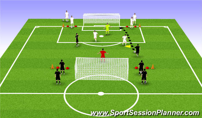 Football/Soccer Session Plan Drill (Colour): 2 v 2 Shooting & Finishing