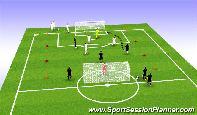 Football/Soccer Session Plan Drill (Colour): 3 v 3 Shooting & Finishing