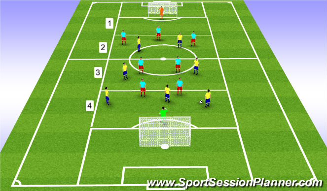 Football/Soccer Session Plan Drill (Colour): Game Principles
