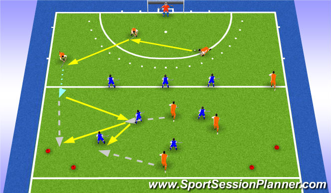 Hockey Session Plan Drill (Colour): Turnover game 7v7