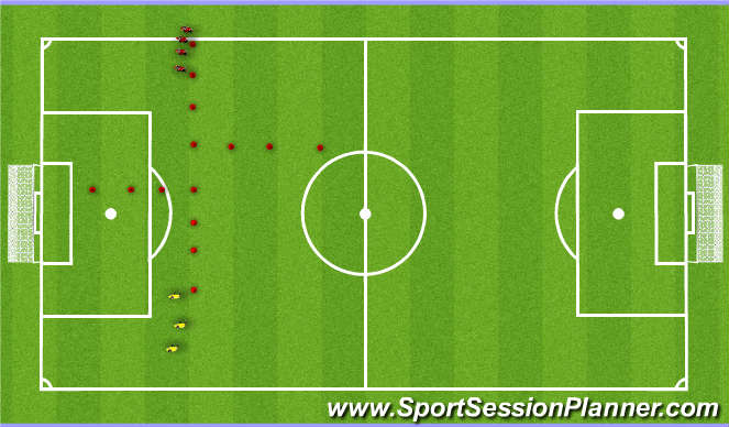 Football/Soccer Session Plan Drill (Colour): Cool Down and Recovery