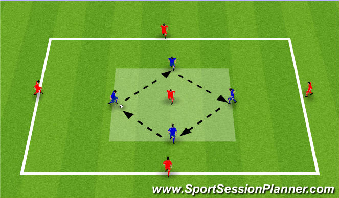 Football/Soccer Session Plan Drill (Colour): Technical  development