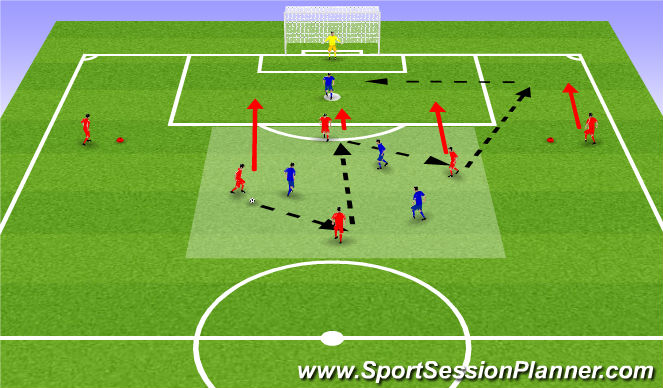 Football/Soccer Session Plan Drill (Colour): Possession/Wide/Cross