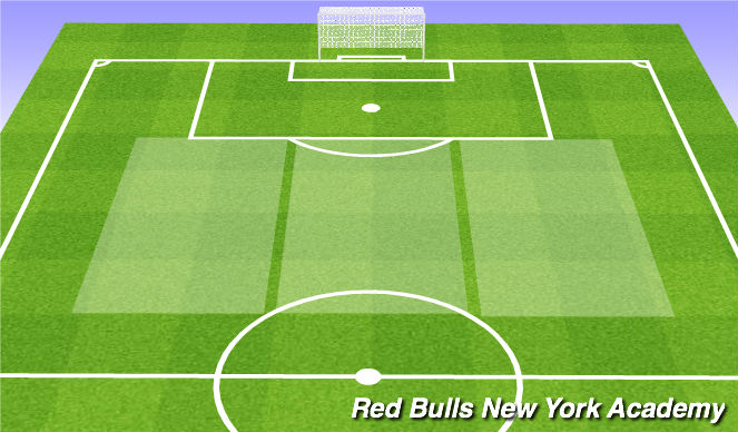 Football/Soccer Session Plan Drill (Colour): Semi - / Opposed
