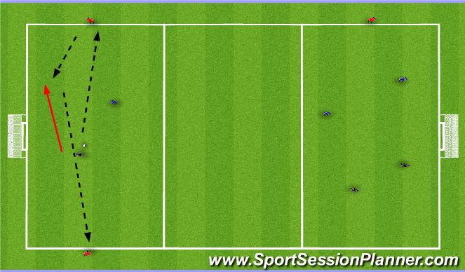 Football/Soccer Session Plan Drill (Colour): 1v1 / 2v2 (+2)