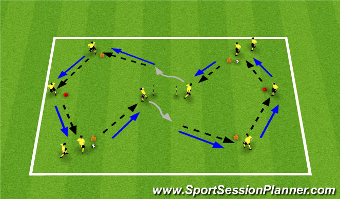 Football/Soccer Session Plan Drill (Colour): Pass and Receive in Formation