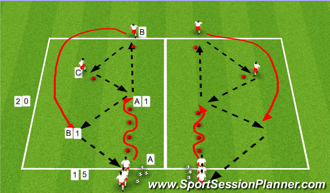 Football/Soccer Session Plan Drill (Colour): Pass and Overlap