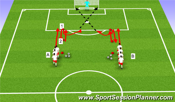 Football/Soccer Session Plan Drill (Colour): Turn and Shoot