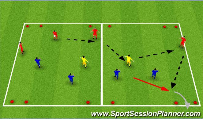 Football/Soccer Session Plan Drill (Colour): Match triple goal
