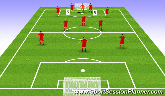 Football/Soccer Session Plan Drill (Colour): Centre Backs