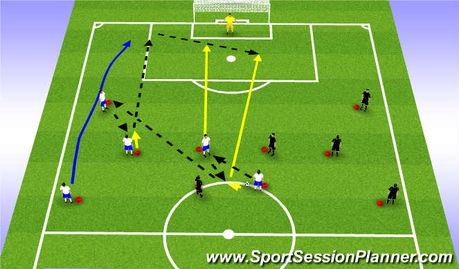 Football/Soccer Session Plan Drill (Colour): Combination and Crossing