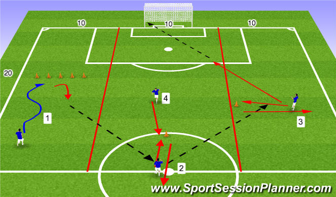 Football/Soccer Session Plan Drill (Colour): Switching Play - Progression 1