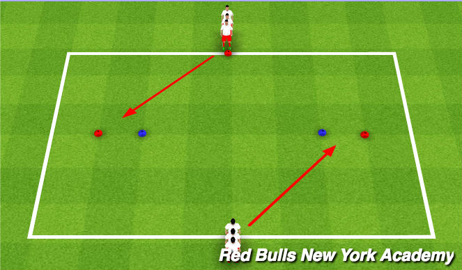 Football/Soccer Session Plan Drill (Colour): Change of Direction W/O Ball
