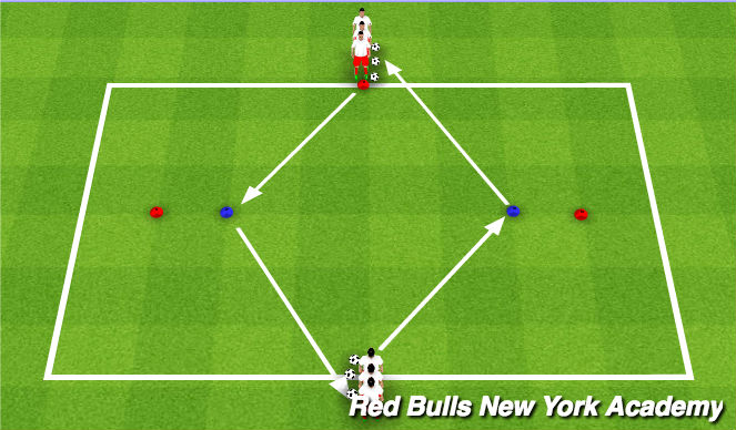 Football/Soccer Session Plan Drill (Colour): Change of Direction Instruction