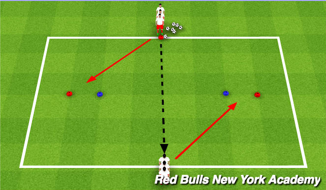 Football/Soccer Session Plan Drill (Colour): Change of Direction W/Ball