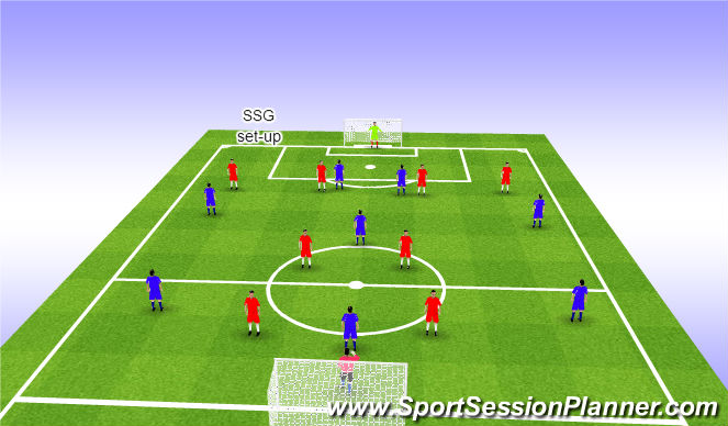 Football/Soccer Session Plan Drill (Colour): ssg set-up
