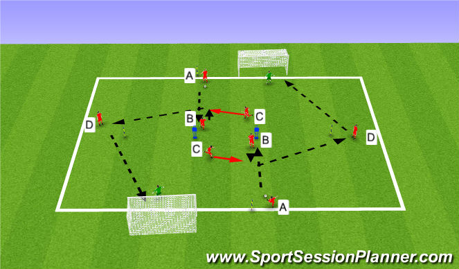 Football/Soccer Session Plan Drill (Colour): Passing Patterns with finishing