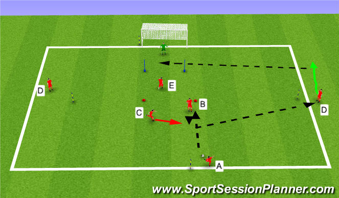 Football/Soccer Session Plan Drill (Colour): Crossing Finishing