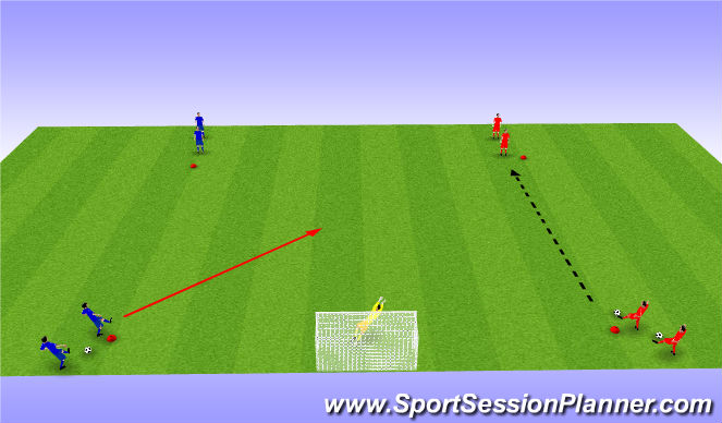 Football/Soccer Session Plan Drill (Colour): Finishing / 1v1 / 2v2