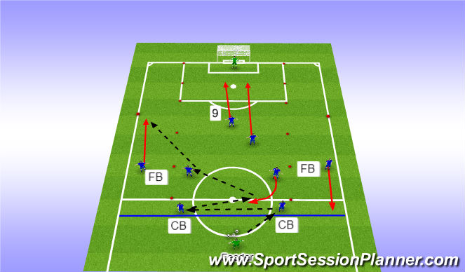 Football/Soccer Session Plan Drill (Colour): 1st Pattern